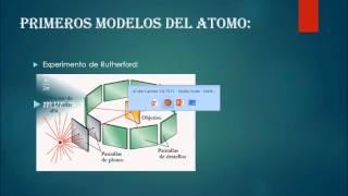 Modelo atómico de Bohr y espectros de emisión y absorción