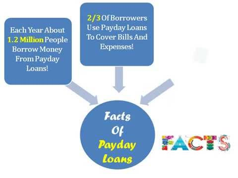 Payday loan hopkinsville ky image 1