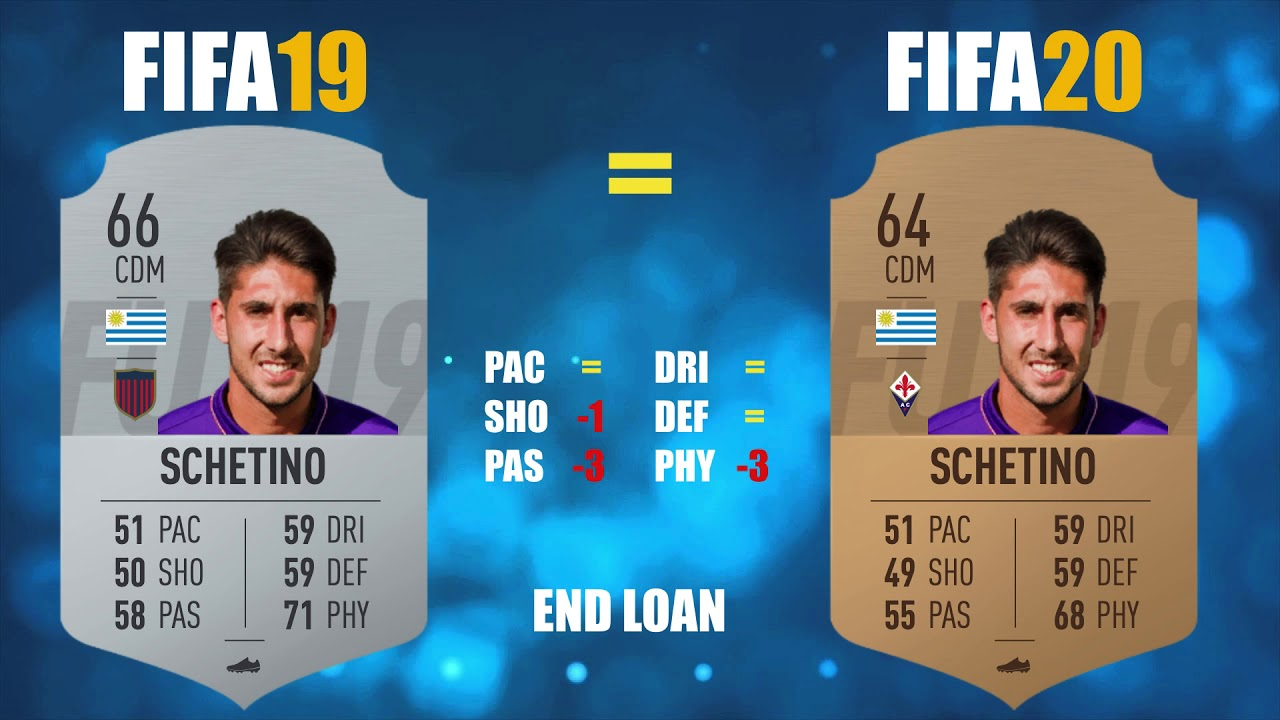 FIFA 20 | FIORENTINA PLAYERS RATING PREDICTION AND RUMORS | W/CHIESA,  SIMEONE, PEZZELLA, MILENKOVIC - YouTube