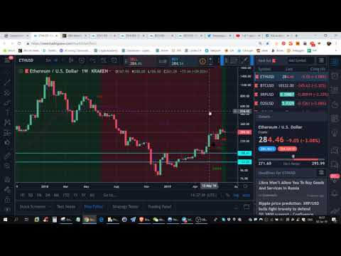 Altcoin of the Day: ETH Buy Signal Trading Navigator