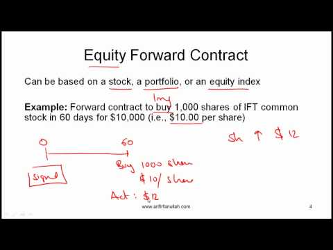 CFA Level I Forwards Video Lecture by Mr. Arif Irfanullah part 1