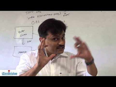 Project Management Professional (PMP)®  | Control Communication | Project Communication Management