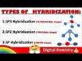 HYBRIDIZATION TRICKS CLASS 11 CHEMISTRY IN HINDI/ URDU | HYBRIDIZATION TRICKS