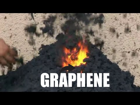 Graphene : Prof.Petrik demonstration to produce Graphene, HRCM.. by Mr. Nitin Gadkari