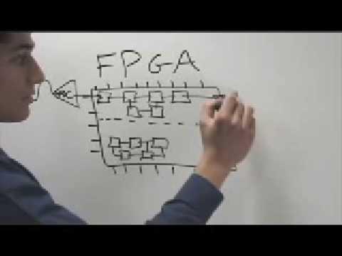 "FPGA ""Field Programmable Gate Array""- Introduction"