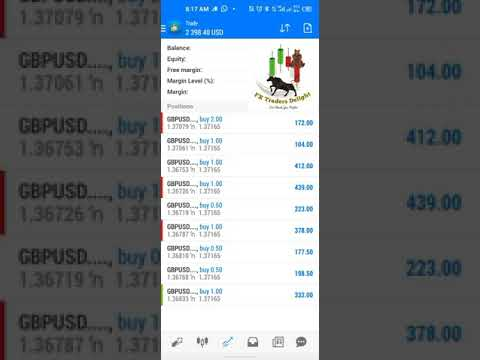 how I made $2300 this Morning Trading GBP/USD with Best Forex Strategy #shorts #forexstrategy