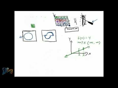 Graphics Programming Introduction