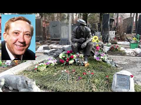 Московские кладбища