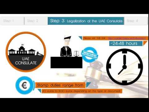 LEGAL TRANSLATION ITALIAN / ENGLISH IN UAE - TRADUZIONI LEGALIZZATE ITALIANO / INGLESE IN EAU DUBAI