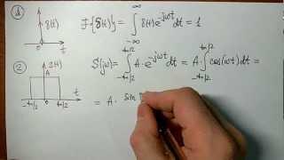 видео Интегрирующая функция., Логико-гносеологическая функция.