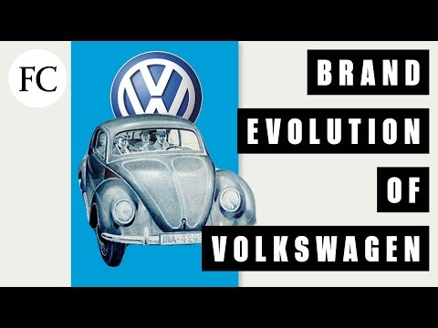 THE HISTORY OF VOLKSWAGEN IN 2 MINUTES