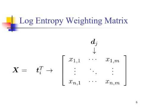Latent Semantic Analysis Theory - Reduced Term Vectors I
