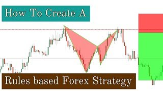 Forex Trading - How to create a rules based trading strategy (50 pips overnight)