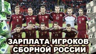 Позор сборной России по футболу Зарплата футболистов в евро