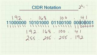 Subnetting Demystified - Part 5 CIDR Notation