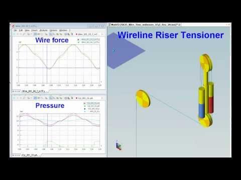 CDS - SimulationX model for Wireline Riser Tensioner