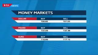 Money market snapshot | Business Today