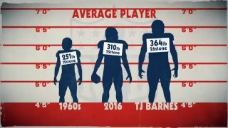 NFL Super Bowl American Football Infographic by BBC Sport