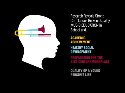 Music Education Fun Fact: Research Reveals...