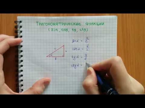 Тригонометрические функции (sin, cos, tg, ctg). Основное тригонометрическое тождество