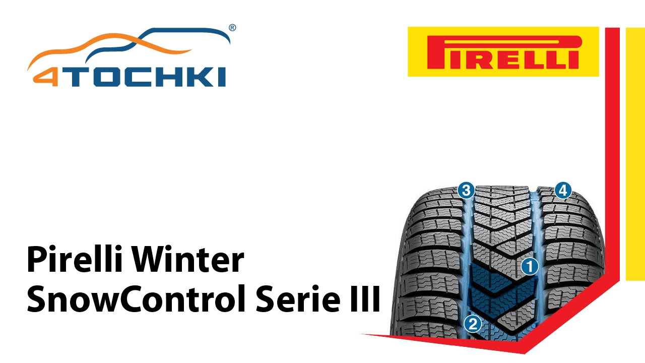 PIRELLI SCORPION WINTER TIRE REVIEW (SHOULD I BUY THEM?) - YouTube