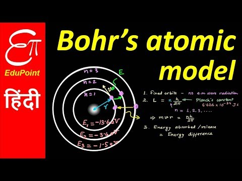 Bohr's Atomic Model and Postulates | in HINDI
