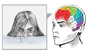 15 Scary Facts About Your Unconscious Mind