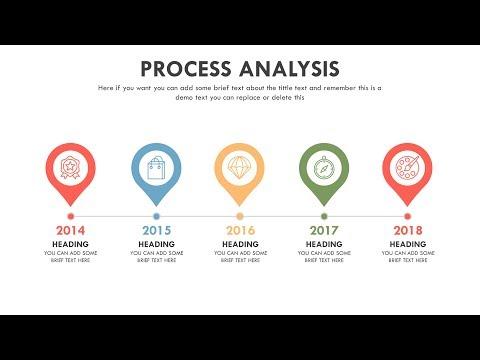 Make Animated PowerPoint Timeline Slide