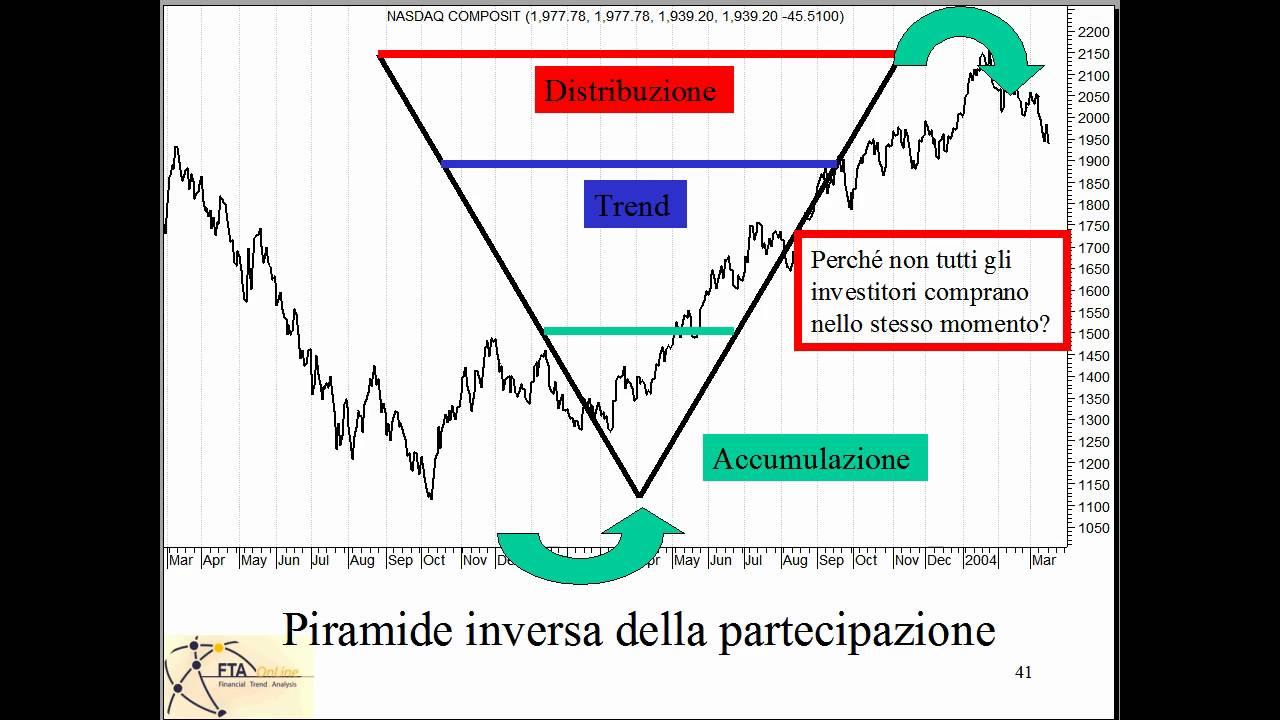 Max trading system pdf