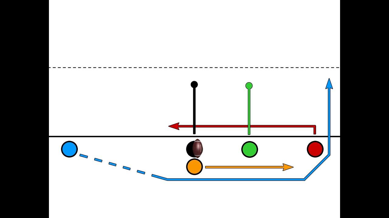 football handoff diagram