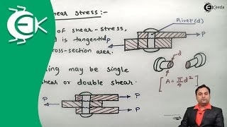 Types of Stresses - Introduction to Design of Machine - Design of Machine