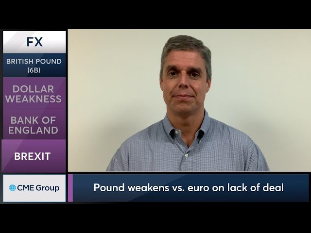 August 12 FX Commentary: Todd Colvin