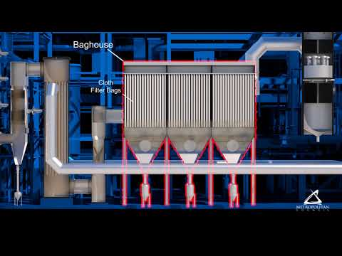 How It Works – Air Pollution Control For Incineration At The Metro Plant