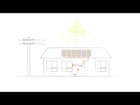Tesla Powerwall Australia | Review Products & Prices