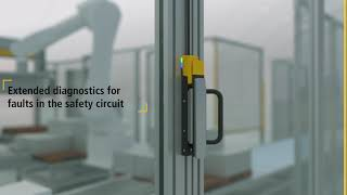 SSP Safety System Products Magnetic Process Locks HOLDX R
