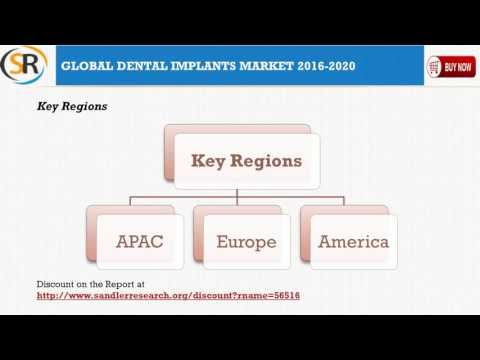 Global Dental Implants Market 2016 2020