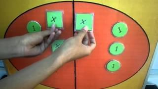 Alat Peraga Matematika SMP (Persamaan Linier Satu Variabel)
