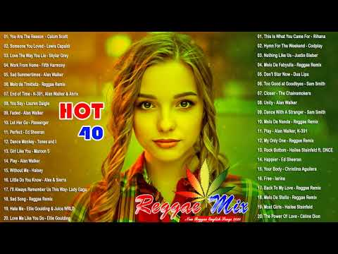 Download Hot 40 Reggae Music 2020 - New Reggae Remix Songs 2020 - Reggae Pop New Songs 2020
