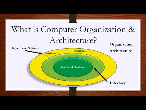 Computer Organization and Architecture Lesson 1 - Introduction
