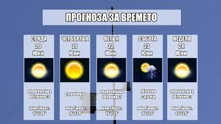 Прогноза за времето на 20 Юни
