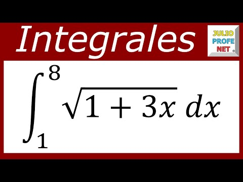 ¿Sabes resolver esta integral doble? Exponencial de x^2 from YouTube · Duration:  7 minutes 23 seconds