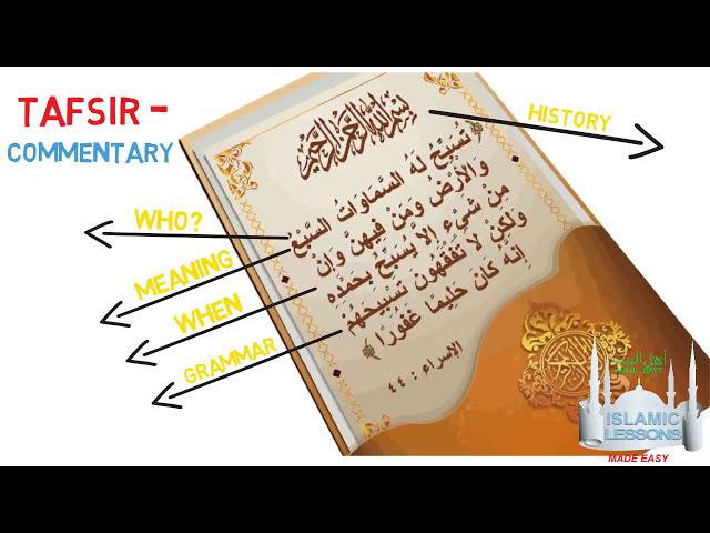 Quranic Terminologies