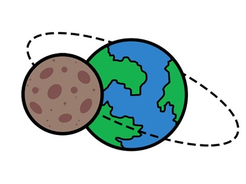 Terrestrial Moons | Worldbuilding