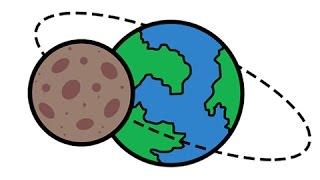 Terrestrial Moons   Worldbuilding