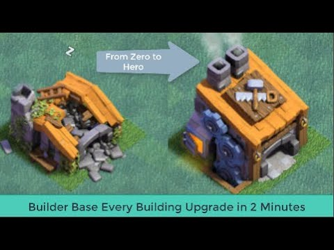 All Builder Base Buildings Upgrade At Every Levels In 2 Minutes | Clash Of Clans