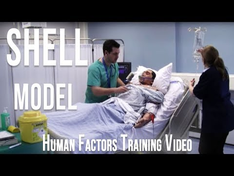 Human Factors training video (SHELL Model) - Trent Simulation