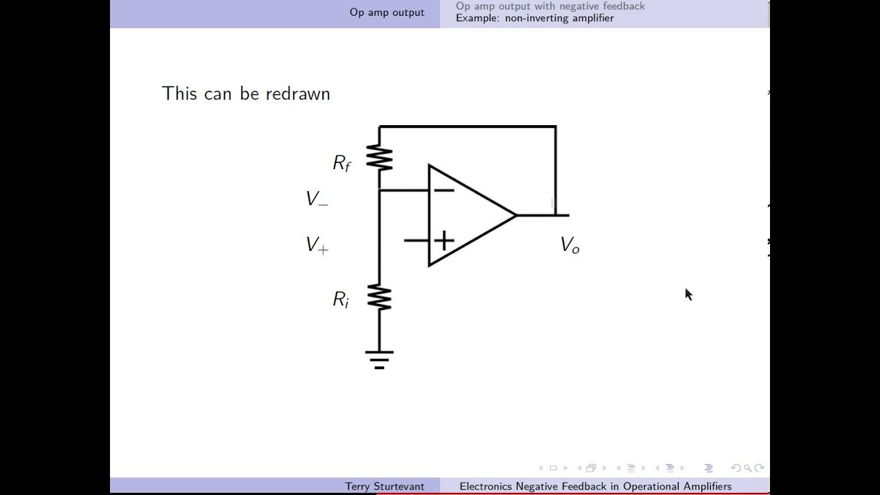 Negative Feedback In Operational Amplifier Circuits Youtube Op Amp