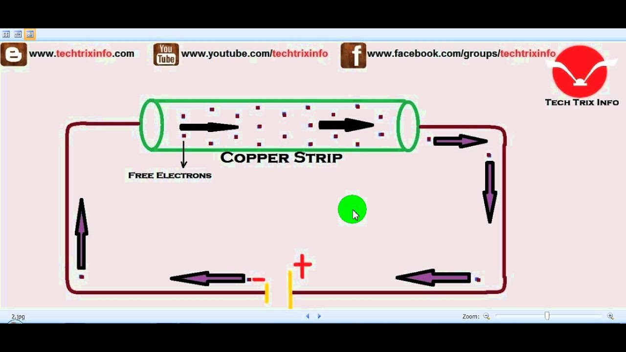 how electric current flow works  ✔   youtubehow electric current flow works  ✔