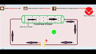 How electric current flow works. ✔
