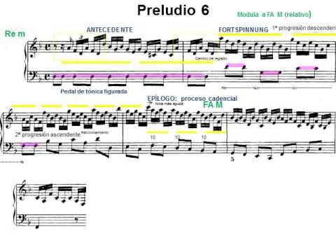 J. S. Bach: El clave bien temperado I. Preludio nº 6 BWV 851 Análisis de la primera sección